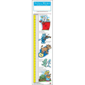 Nursery Rhymes growth chart.