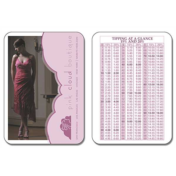 Oversize Laminated Wallet Card
