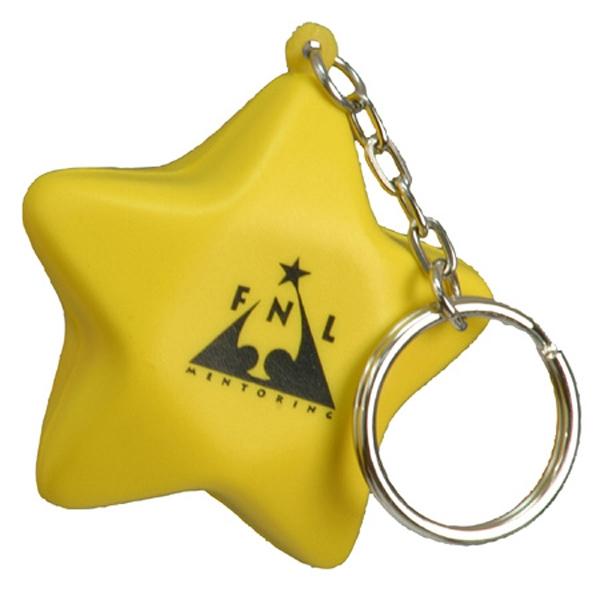 Stock star shape stress