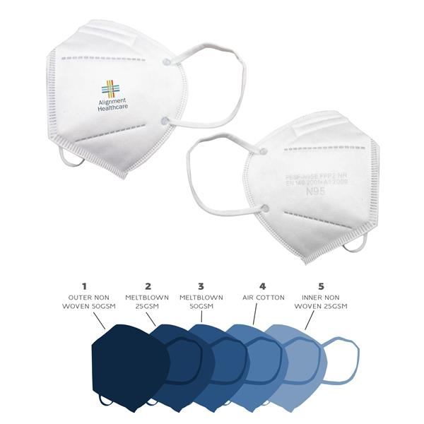USA Made disposable filtration