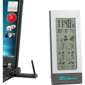 Promotional Weather Predictors-DC22